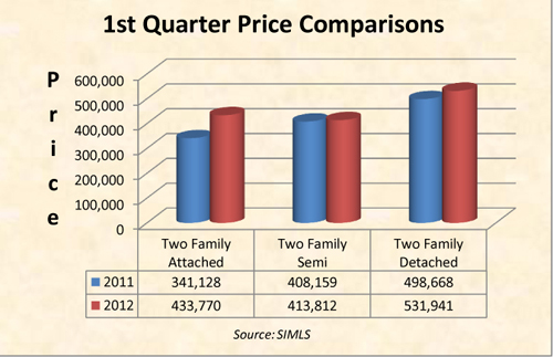 1st-Qtr-Two-Family-sm
